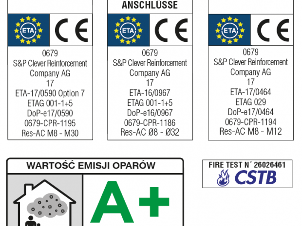 ResAC-16 Certificates